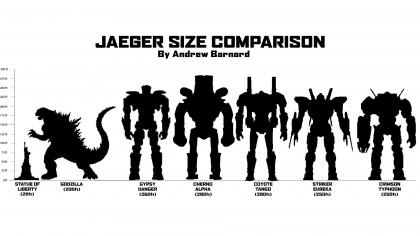 Jaeger-Pacific-Rim-Robots-hd-wallpapers1
